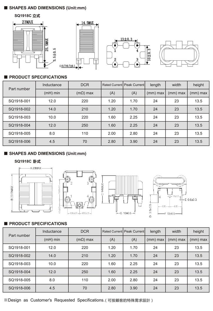 SQ Series 共模扼流电感